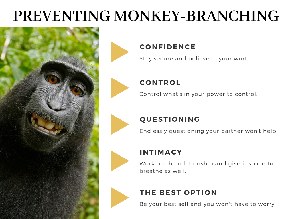 How to prevent monkey branching