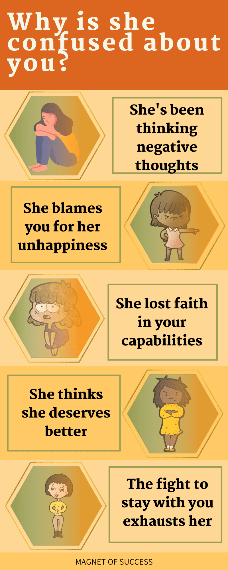 Me my stronger girlfriend became than My wife